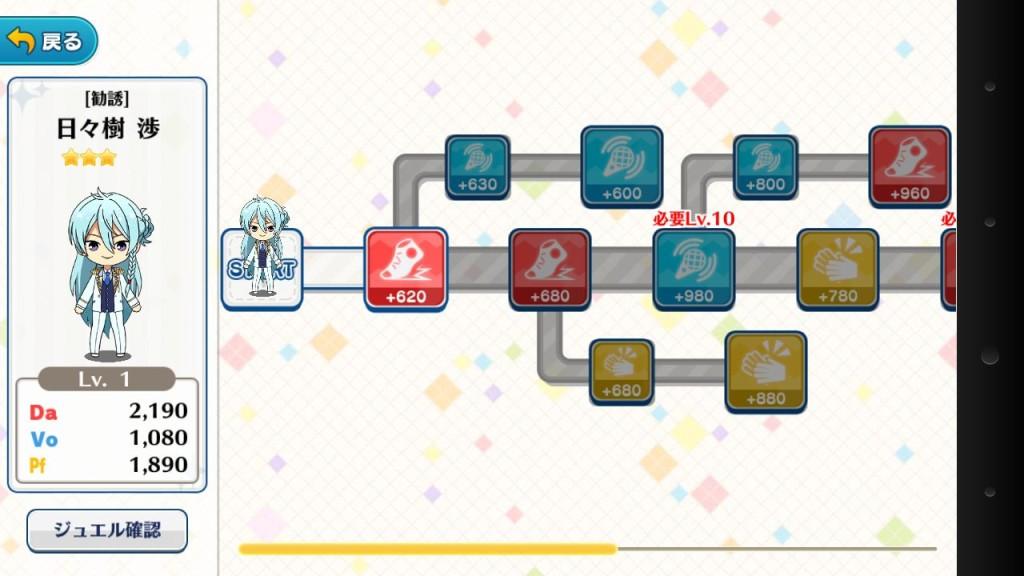 キャラクターのステータスを上げるアイドルロードを表示しています。