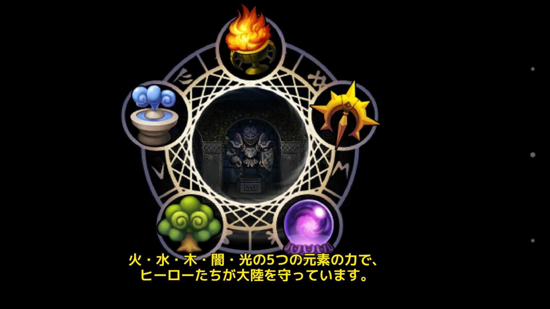 5つの元素が表示されています。